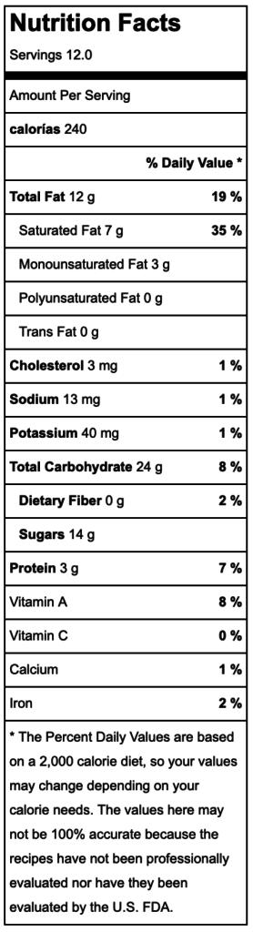 Valores nutricionales del bizcocho tradicional de manzana